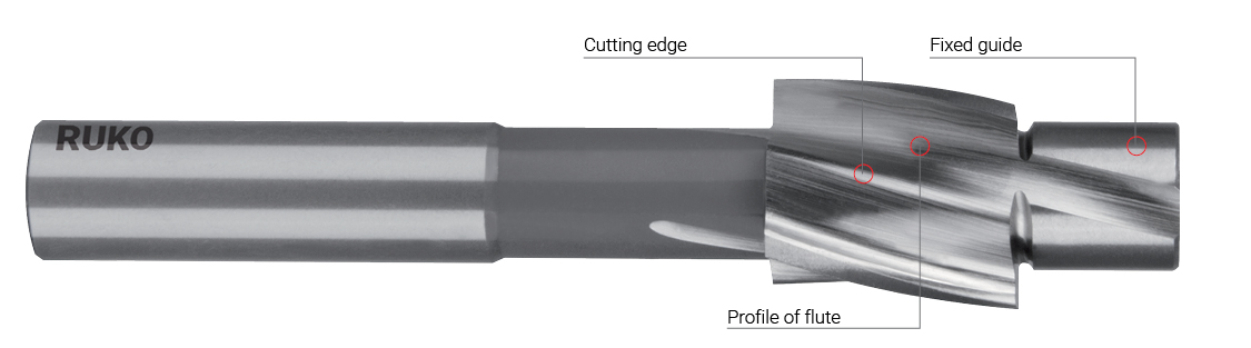 Features of a flat countersink