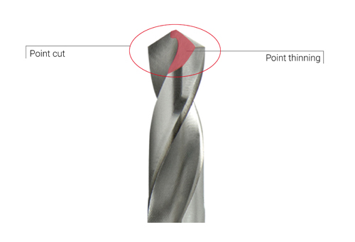 Point cuts and point thinnings of twist drills for metal cutting