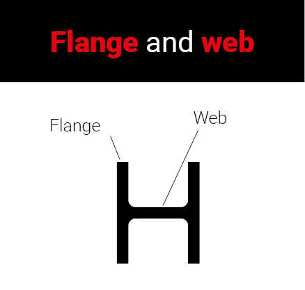Web and flange