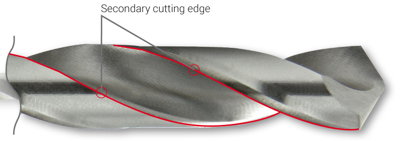 Secondary cutting edges